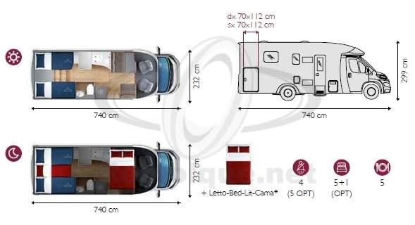 Autocaravana GIOTTILINE 395 Siena – Privilege